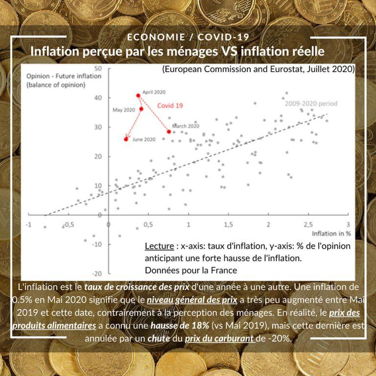 Economie 24.07.2020