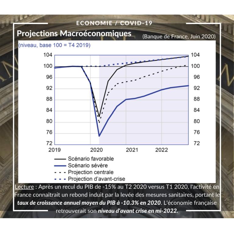 Economie 17.07.2020